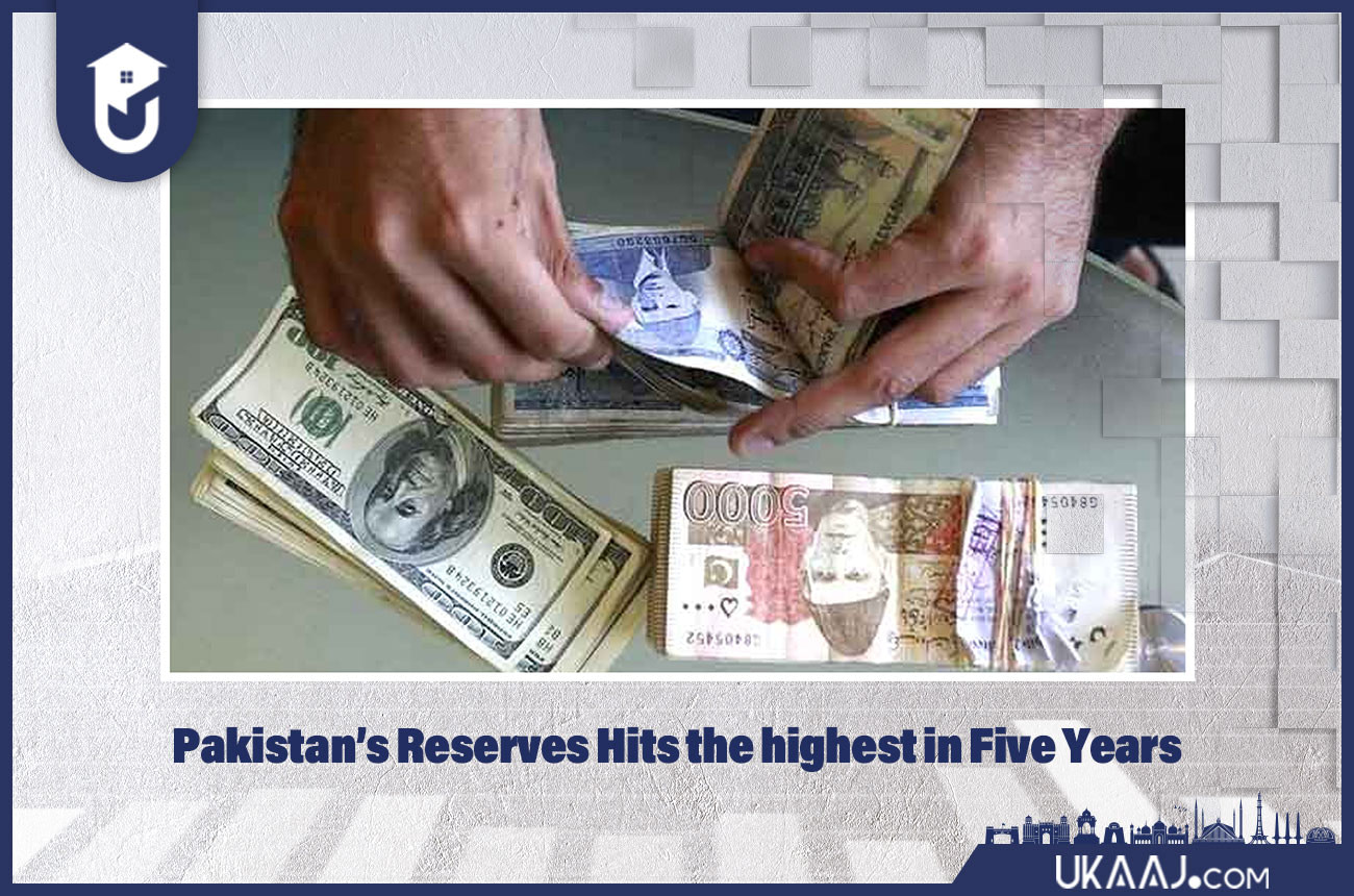 Pakistan's Reserves Hits the highest in Five Years