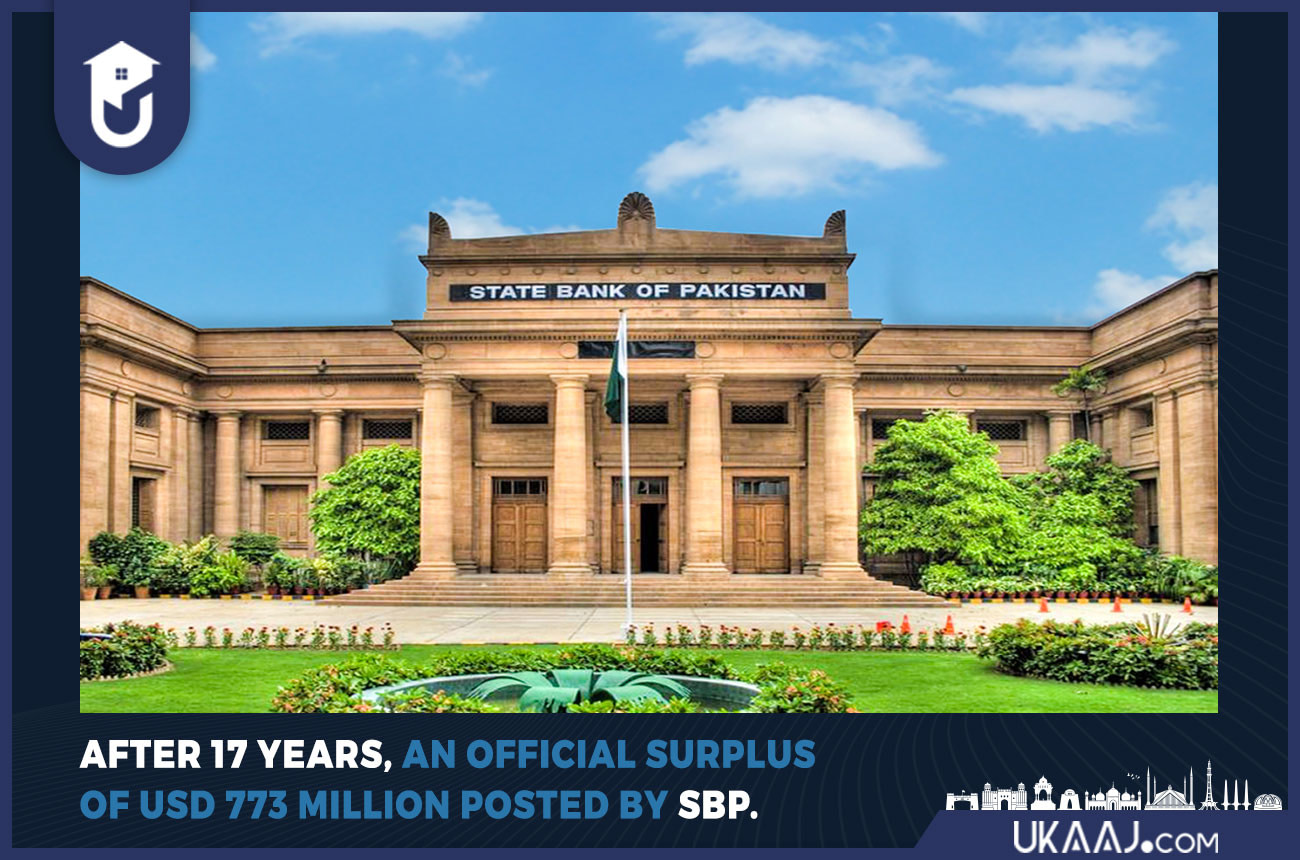 AFTER 17 YEARS, AN OFFICIAL SURPLUS OF USD 773 MILLION POSTED BY SBP