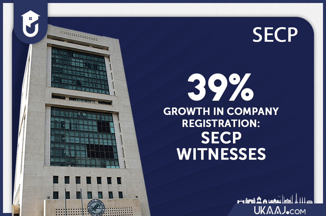 39% Growth in Company Registration: SECP Witnesses