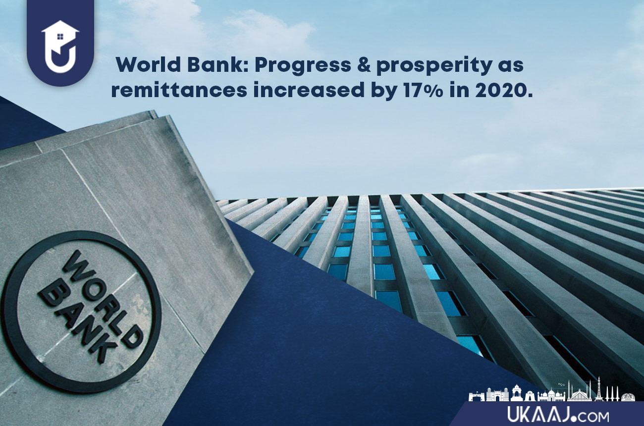 World Bank Progress & prosperity as remittances increased by 17% in 2020.