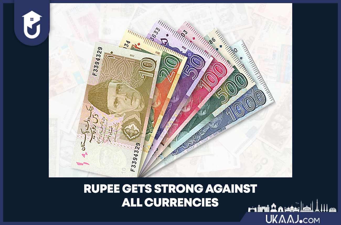 Rupee Gets Strong Against all currencies