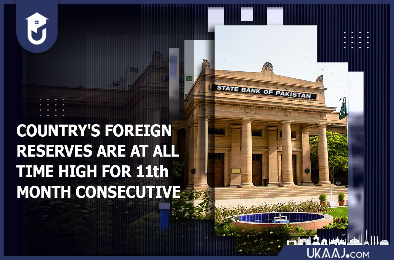 COUNTRY'S FOREIGN RESERVES ARE AT ALL TIME HIGH FOR 11th MONTH CONSECUTIVE