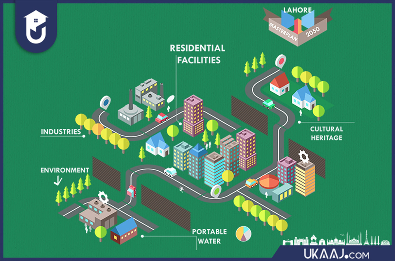 Lahore Division Masterplan 2050: Suggestions Invited from Stakeholders